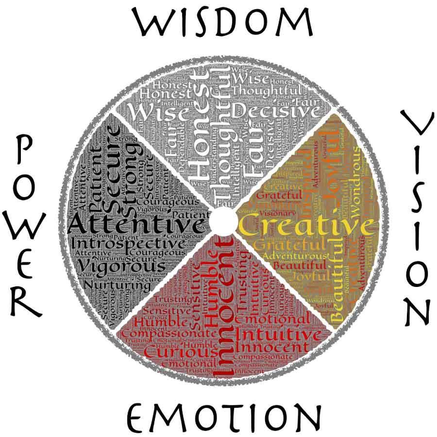 wheel_about_deborah_fenn